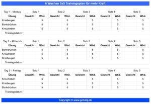 5x5-Trainingsplan-Grafik