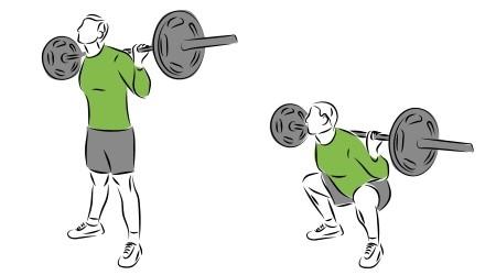 Komplexe Grundübungen für Deinen Muskelaufbau - Die Kniebeugen
